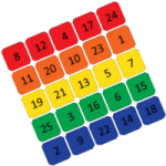 Ppermutations of Magic Squares